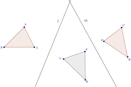ABCD theorem - rotation