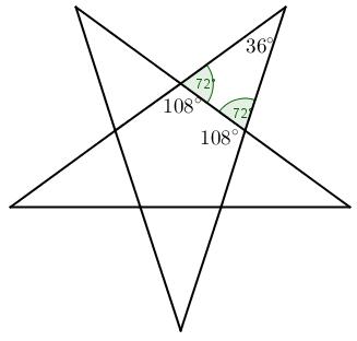 Angle Sum of Pentagram2