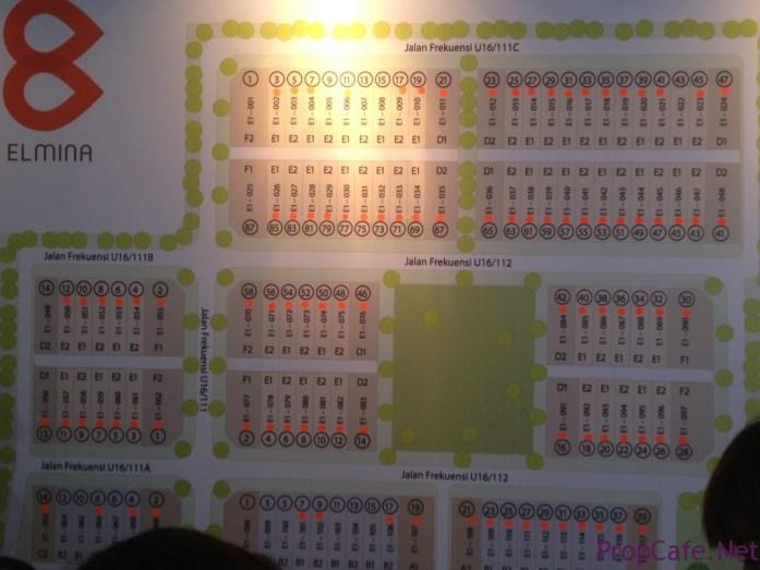 Sales Chart of Ariza