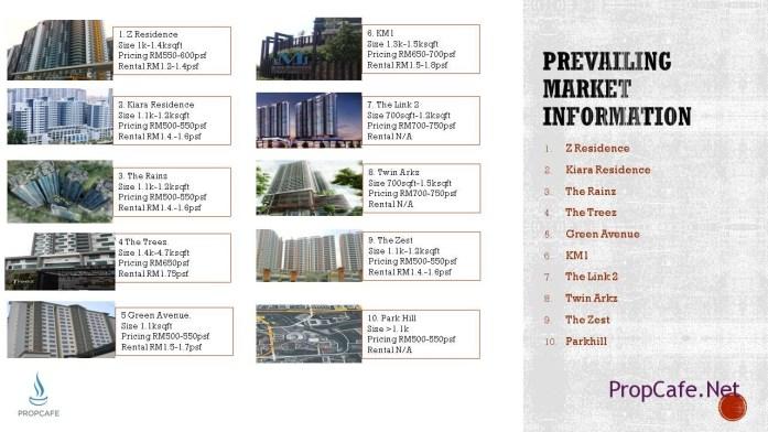 Slide23 Propcafe The REV.O Market Information