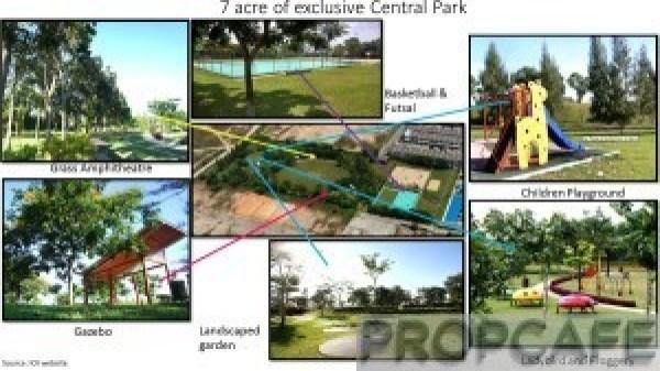 Central park details