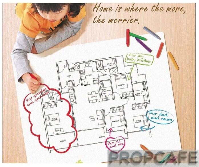 Property Market Trend 36