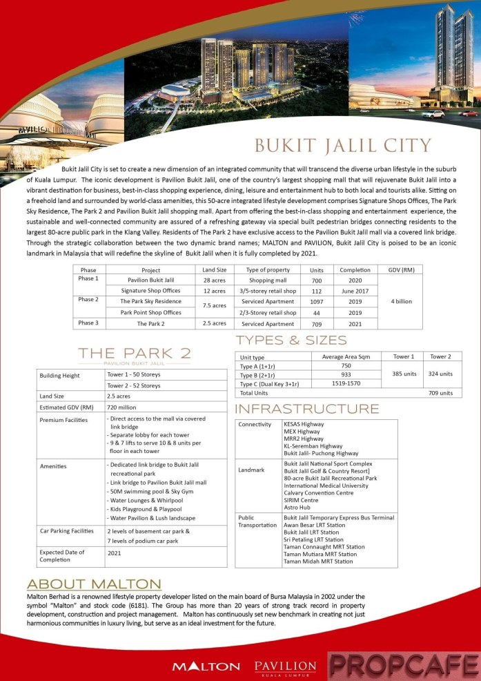 Fact Sheet Bukit Jalil City by Malton