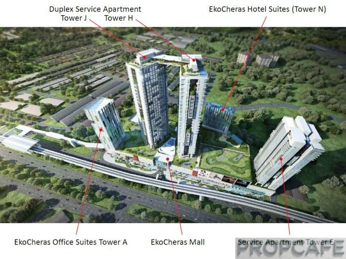 EkoCheras Overall Development Master Plan [New]