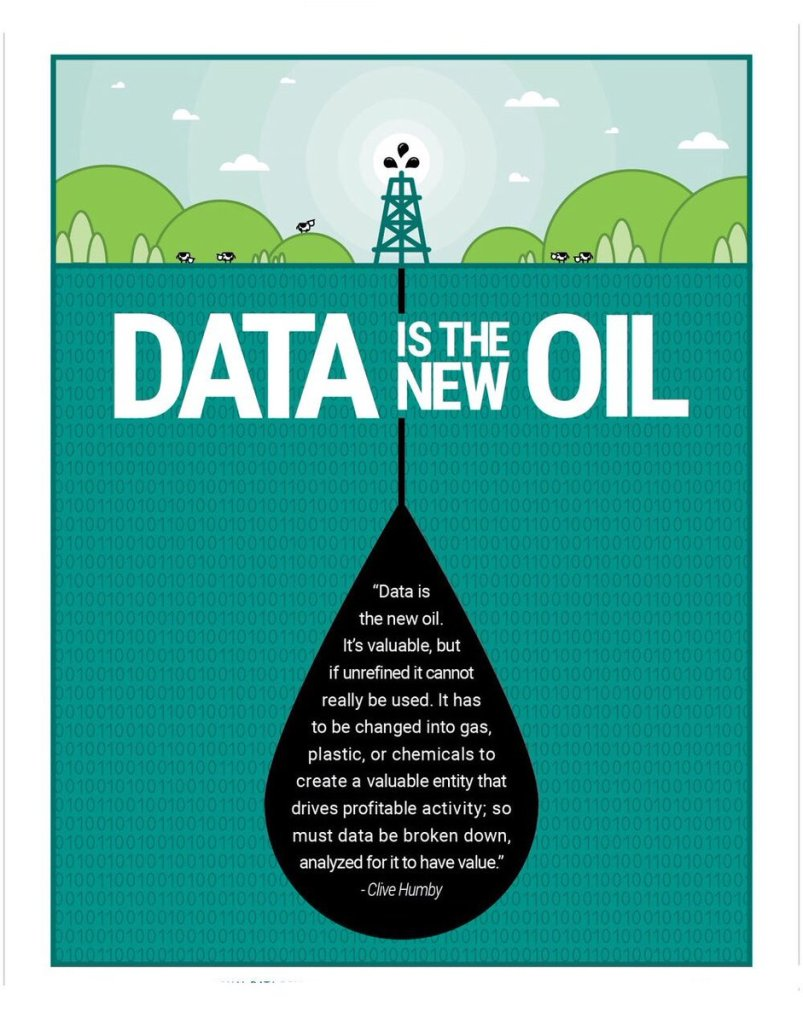 Data is the new oil. It's valuable, but if unrefined it cannot really be used. It has to be changed into gas, plastic, chemicals, etc to create a valuable entity that drives profitable activity; so must data be broken down, analyzed for it to have value. -- Clive Humby