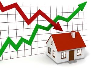 Housing Predictions