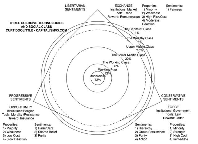 theecoercivetechnologies