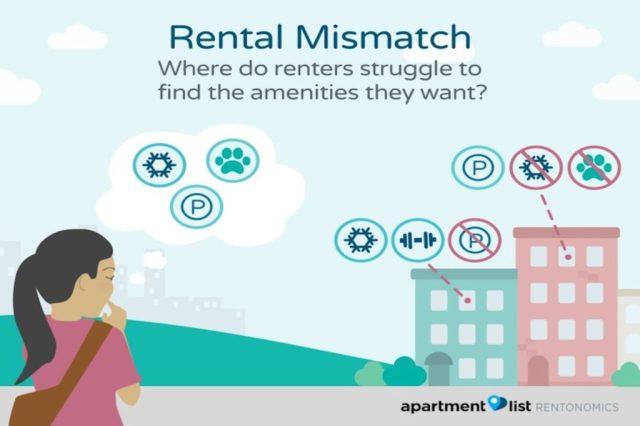 Potential Renter Looking At Building With Mismatched Rental Amenities