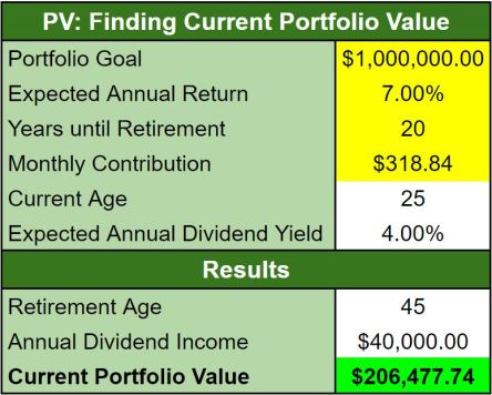 Figure 3. Investment Planning Tool: PV Results.