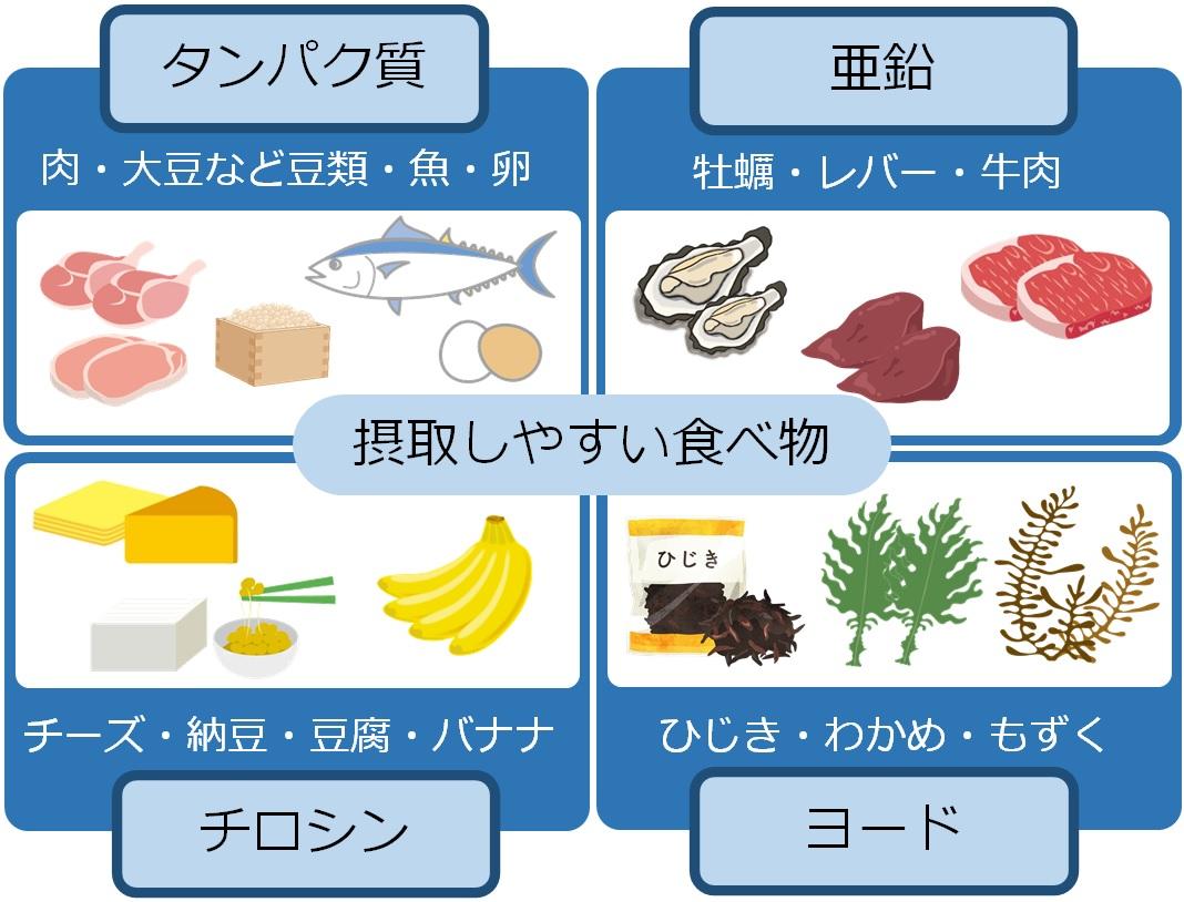 食べ物 チロシン