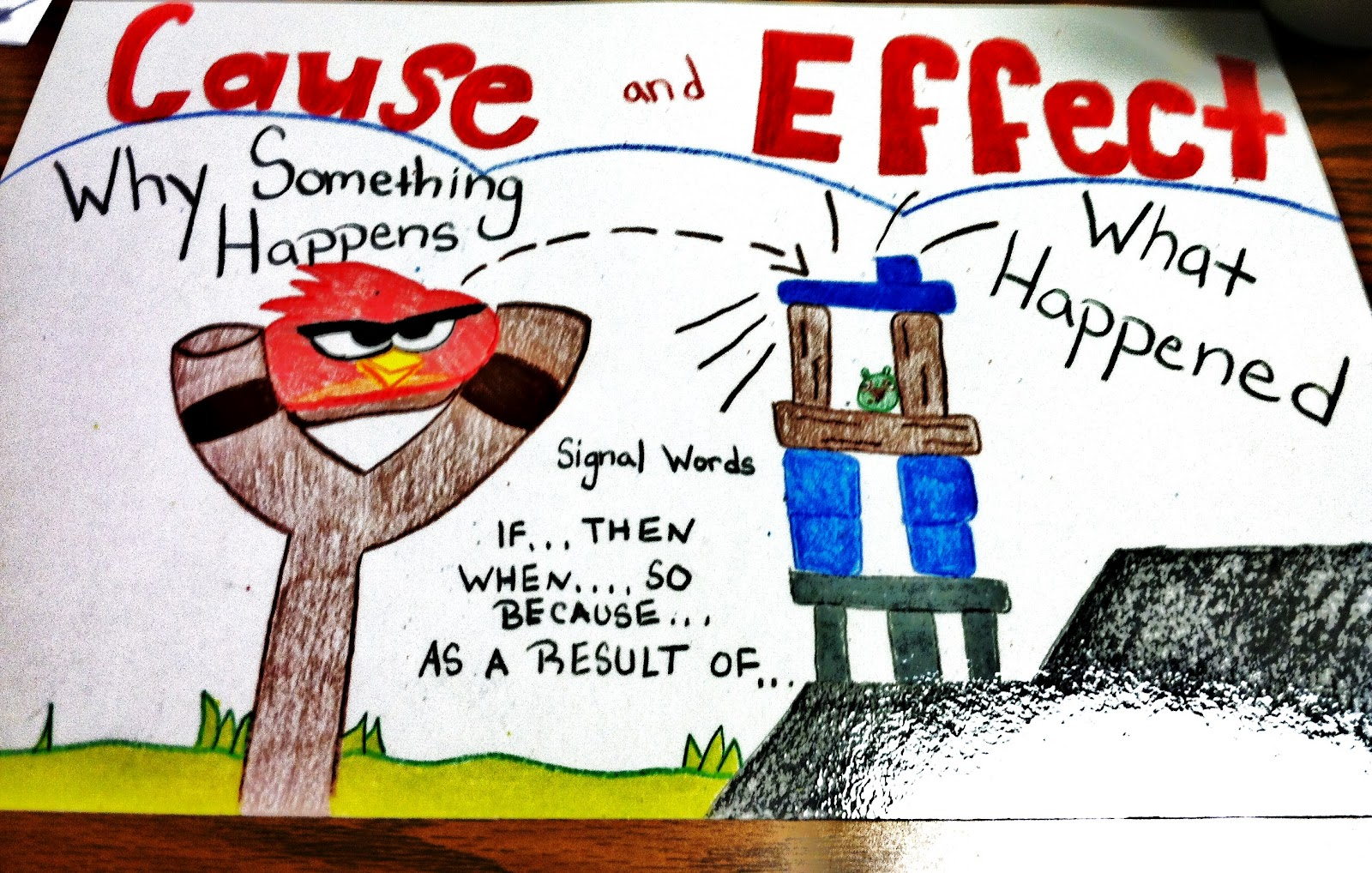 4th Grade Cause And Effect Quiz