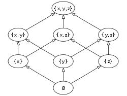 powerset algorithm c++