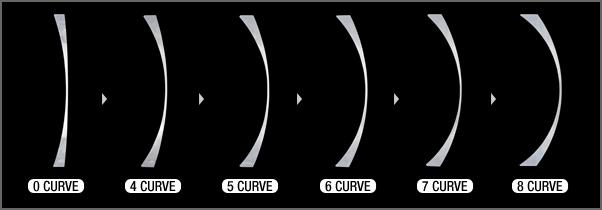 curve_lens02