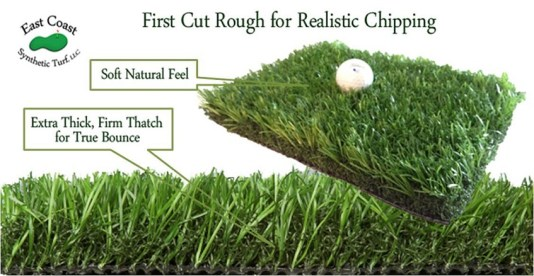 Indoor Chipping Turf