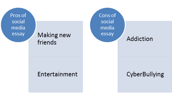 You are currently viewing Pros and cons of social media essay