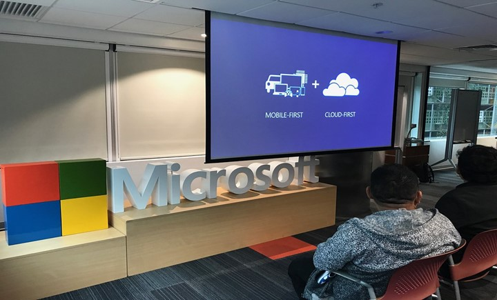 You are currently viewing Pros and Cons of Office365