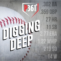 01bc279160e Digging Deep – Buy low Hitters through April