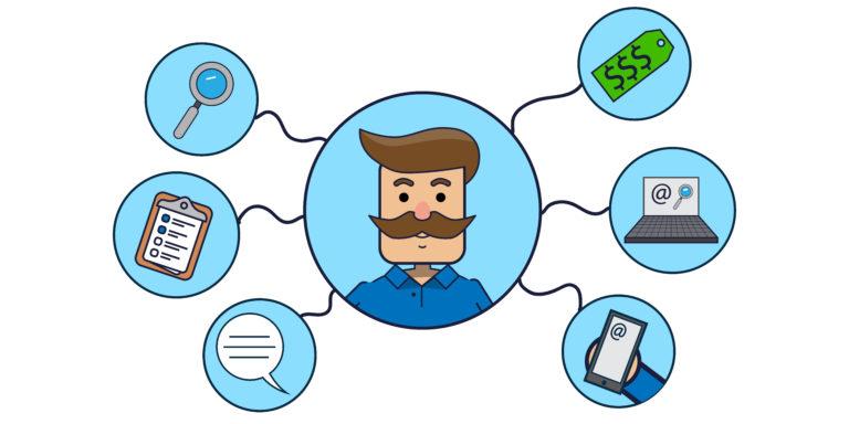 b2b salg med salgsverktøy til moderne kunder