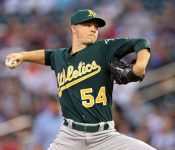 Oakland Athletics Hot Stove Review