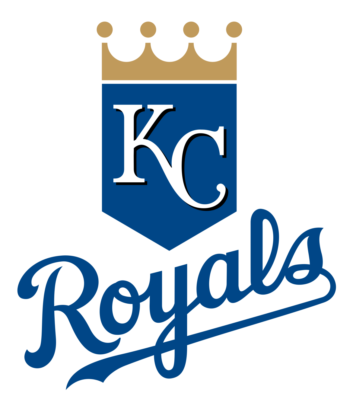Royals 2020 Top 20 Prospects