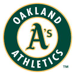 Athletics 2020 Top 20 Prospects