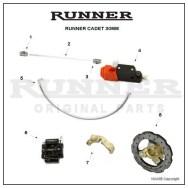 Runner FR14 Mini jarruosat