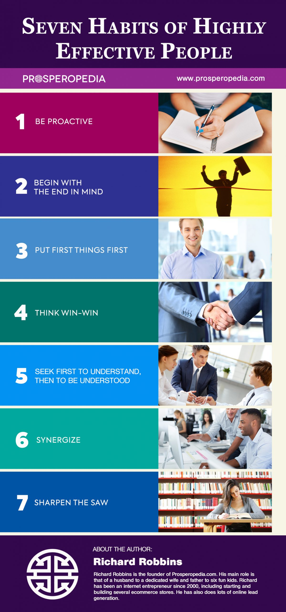 Seven Habits Of Highly Effective People Summary Steven Covey