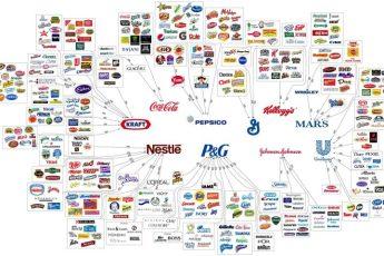 10 компаний, которые производят все, что мы покупаем