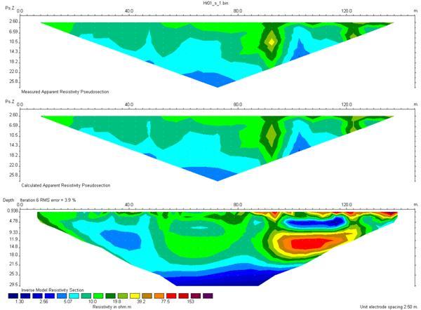 Εντοπισμός και χαρτογράφηση εγκοίλων με γεωφυσικές μεθόδους