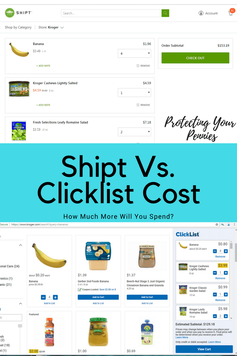 How Much More Will You Spend with Shipt Vs. Grocery Store