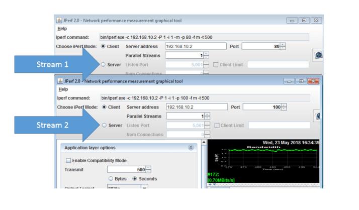 Iperf Jperf cisco bandwidth testing