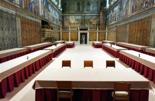 Orden de las mesas dentro de la Capilla Sixtina