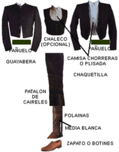 traje corto andaluz
