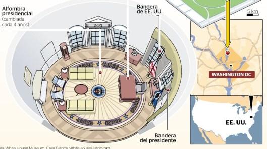 Infografica_sobre_la_Casa_Blanca_PREIMA20130117_0339_1