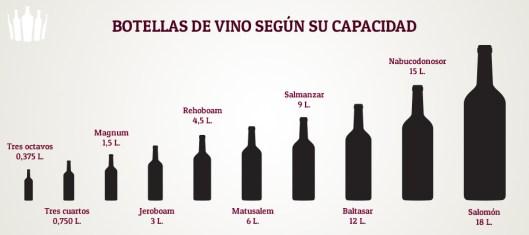 botellas-segun-capacidad