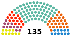 Parliament_of_Catalonia_election,_2015_results.svg