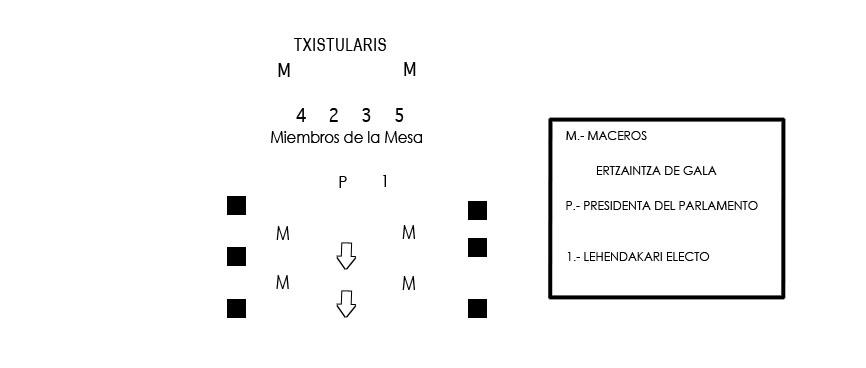 croquis1