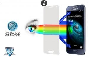 Was ist die Pro-Eye PROTOMAX Blaulichtfilter Technologie für die Displayschutzfolie und Panzerglas?