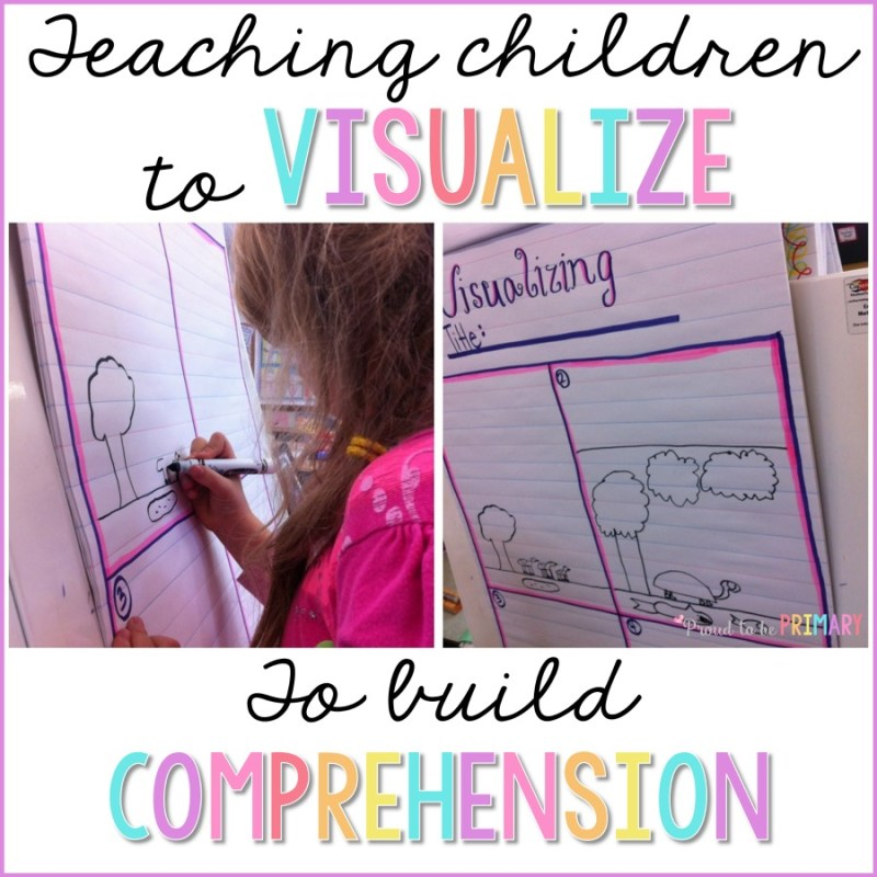 Teaching Children to Visualize to Build Reading Comprehension