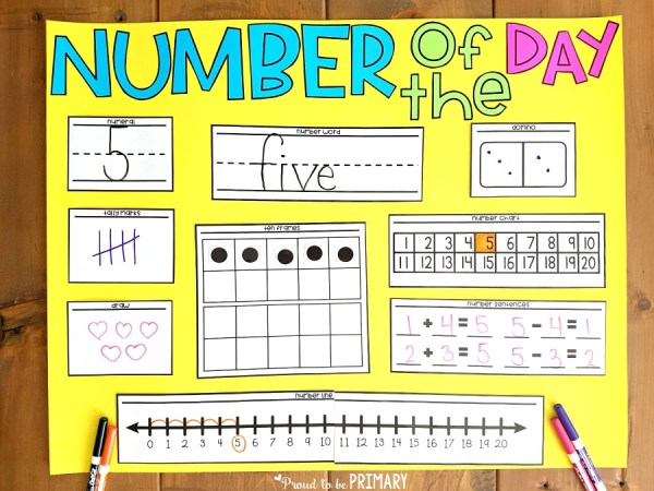number of the day poster for building number sense to 20