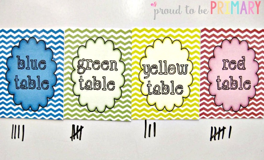 classroom management ideas table points