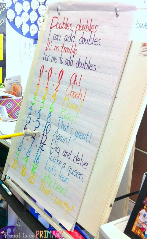 5 tips to building math fluency to help teachers set up math routines, lessons, and activities to develop student confidence, engagement, and math skills.