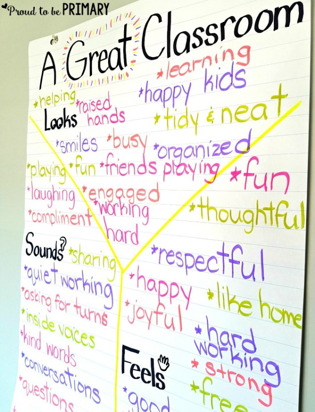 teaching empathy - what a great classroom looks like, sounds like, feels like