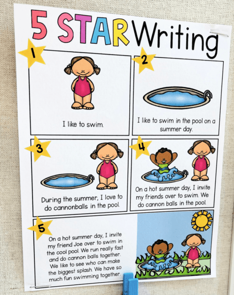 Setting Up a classroom Writing Center that Gets Kids in K-2 Excited - 5 star writing poster