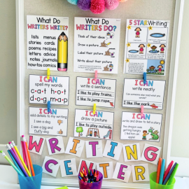 Help Kid Writers Create Writing in 6 Easy Steps - writing center bulletin board display