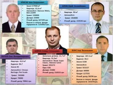 Степан і його команда