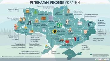 У кожній області України щось роблять, а лише на Тернопільщині обслуговують Порошенка