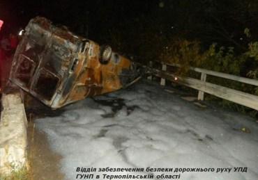 В селищі Скала-Подільська вщент згорів автомобіль