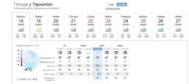 На Миколая та 20 грудня в Україні буде найхолодніше