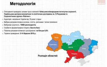 Анатолій Гриценко виграє президентську кампанію в Західній Україні